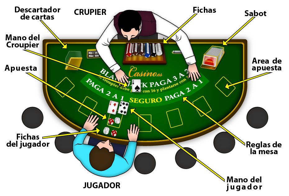 Fun blackjack 21