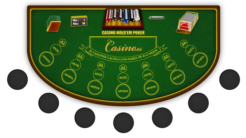 Juegos el casino