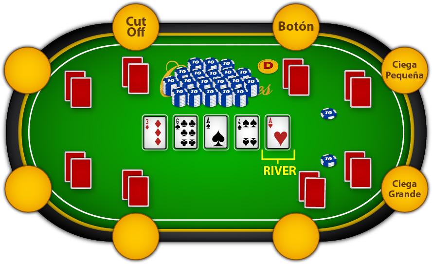 Como jugar craps en el casino