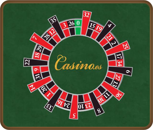 Casino ruleta apuestas marker spel poker casino