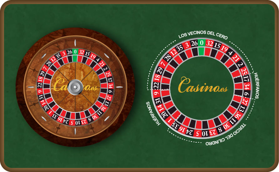 No Download Casino Online - Best No Download Casinos